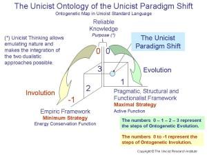 The Unicist Paradigm Shift
