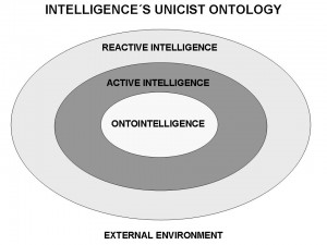 Intelligence´s Unicist Ontology