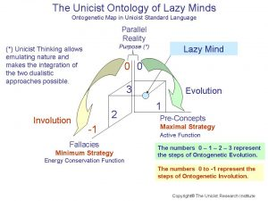 The Unicist Ontology of Lazy Minds