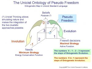 Unicist Ontology of Pseudo Freedom