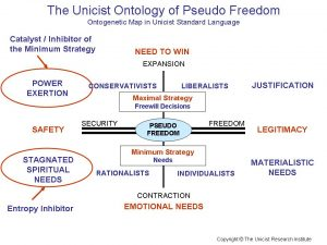Unicist Ontology of Pseudo Freedom6