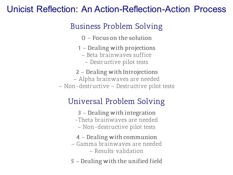 Unicist Reflection