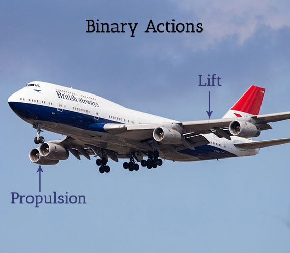 Binary Actions