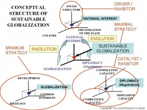 sustainable_globalization2