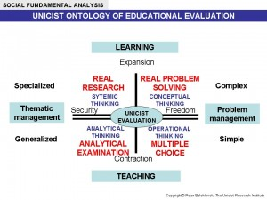 Unicist Ontology of Educational Evaluation