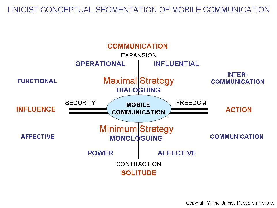 nokia market segmentation strategy Market segmentation, market market stp strategies of the mobile phones that were popular before samsung and apple took the biggest market share nokia.