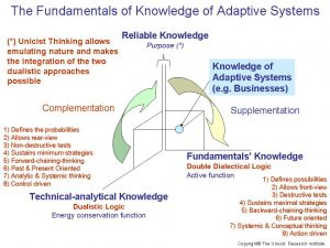 Knowledge of Adaptive Systems