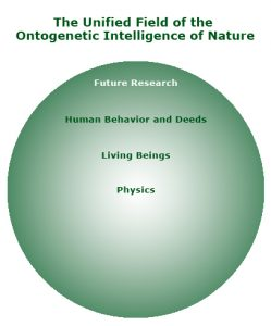 The Unified field of the Ontogenetic Intelligence of Nature
