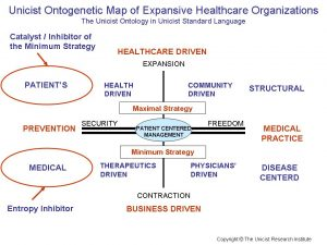 Expansive Healthcare Organizations