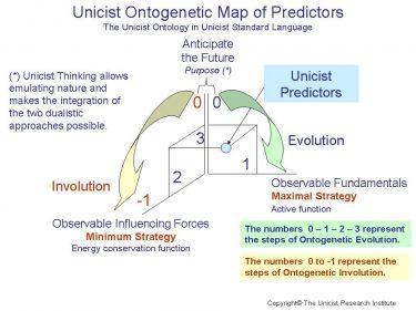 Unicist Predictors
