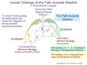 The Path towards Wisdom