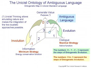 Ambiguous Language