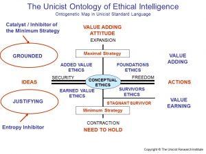 Ethical Intelligence