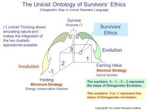 Survivors' Ethics