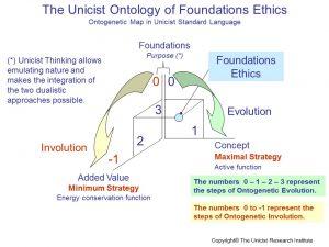 Foundations Ethics