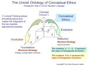 Conceptual Ethics