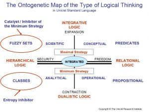 logical-thinking
