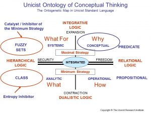 Unicist Ontology of Conceptual Thinking