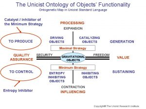 Objects Functionality