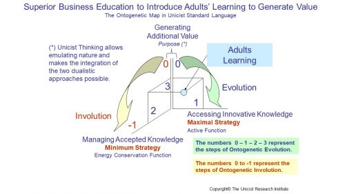 Learning by researching: A back to basics that empowers learning